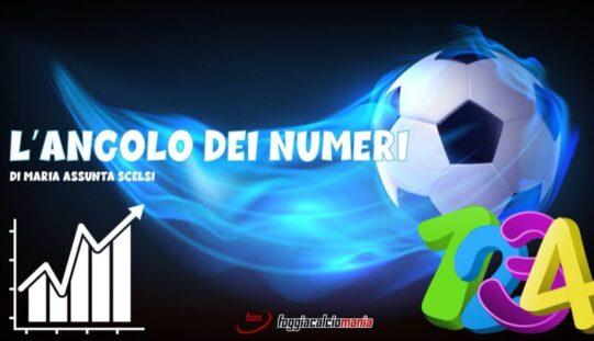 Foggia-Catania: fotografia delle squadre che scendono in campo